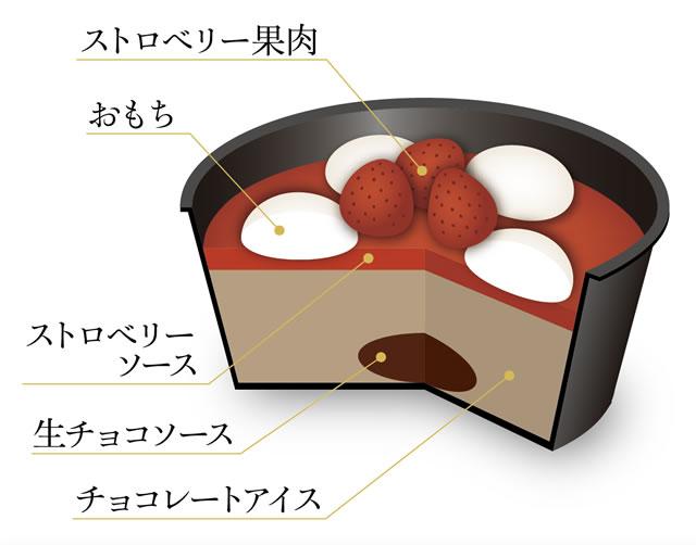 井村屋やわもちアイス Fruits ストロベリー&ショコラ