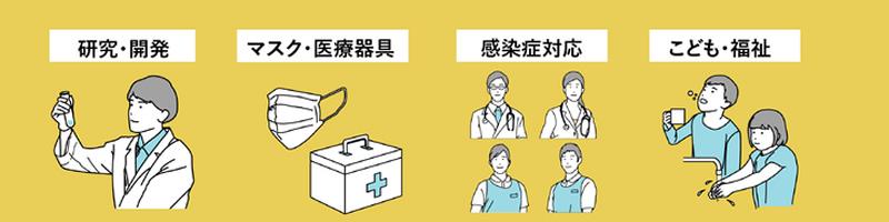新型コロナウイルス感染症 拡大防止活動基金