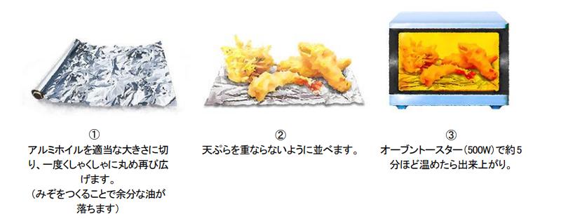 丸亀製麺 天ぷらお持ち帰り 温め方