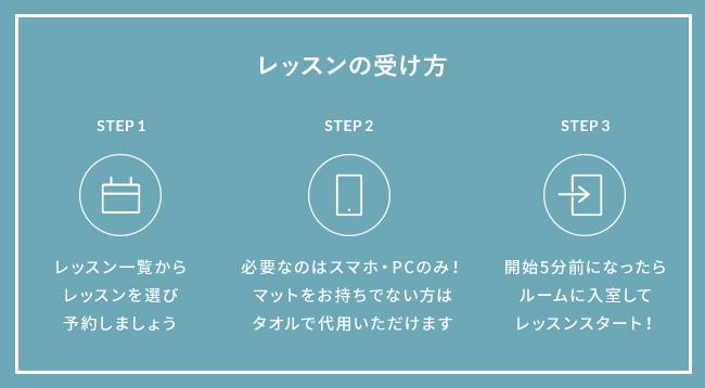 オンラインフィットネス SOELU(ソエル)無料公開
