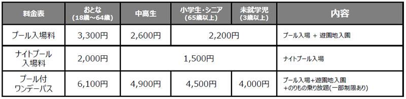 料 入場 よみうり ランド 【よみうりランド割引クーポン2019】JAFや京王割引はお得?13格安入手法 |