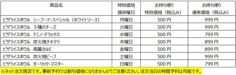 ピザライスボウル日替わりワンコイン(500円)キャンペーン
