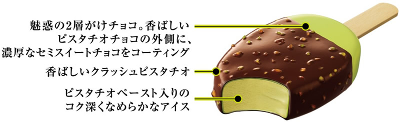 PARM(パルム)ダブルチョコ ピスタチオ&チョコレート